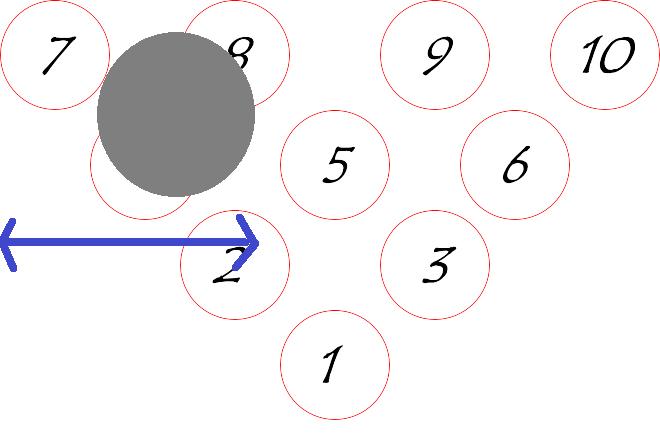 ボウリング7番ピンの難易度が高い理由