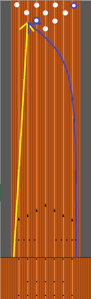 【ボウリング】スペア2番10番スプリットの軌道