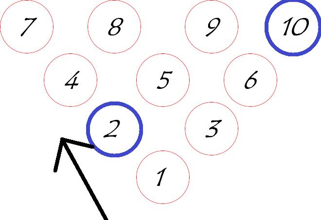 【ボウリング】スペア2番10番スプリット(アイキャッチ)