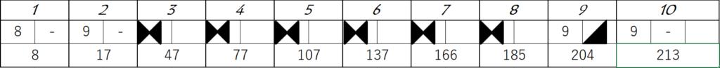 191221_1Gスコア10
