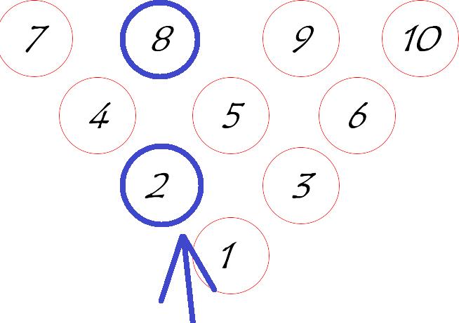 ボウリング2番ピン8番ピン(インザダーク)スペアの取り方