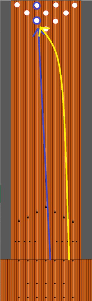 インザダークの取り方2つの軌道